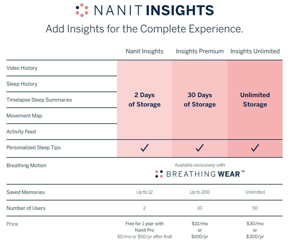 Nanit App:  Nanit Insights