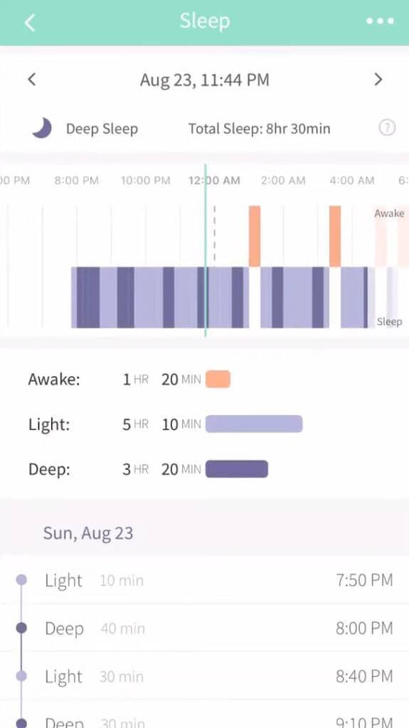 Owlet App:  sleep data
